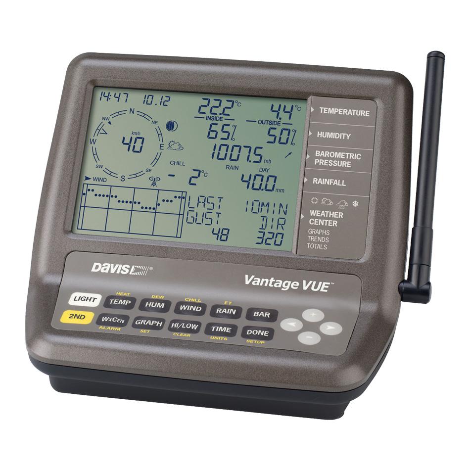 6351 - Consola para Vantage Vue®
